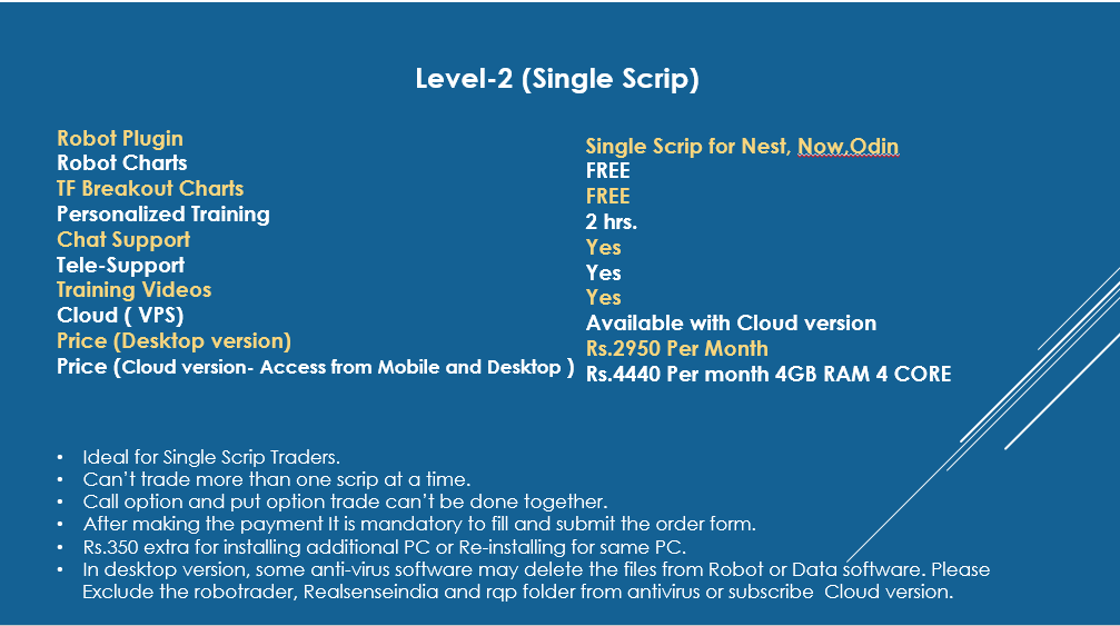 Details about Robot trading single scrip plan