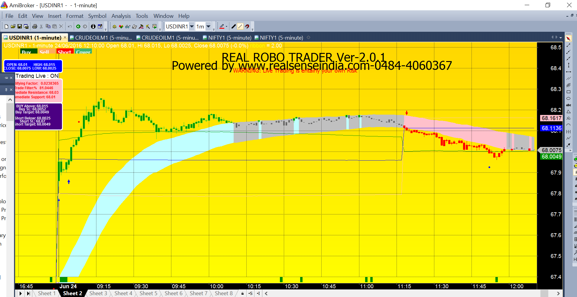 Currency Robo Trading Free automatic currency trading software